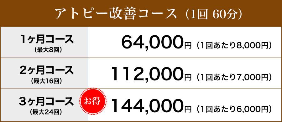 アトピー改善コース 1ヶ月64,000円 2ヶ月112,000円 3ヶ月144,000円